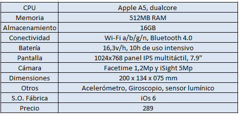 especificaciones ipad mini