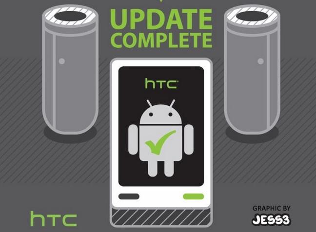 infografia-como-actualizar-android