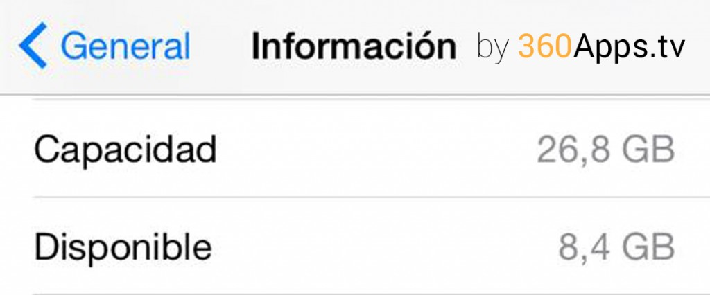 capacidad iphone