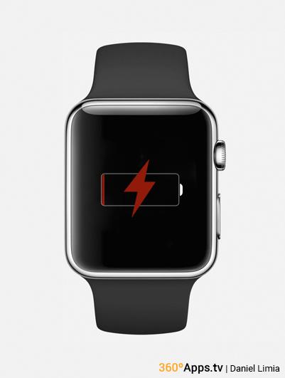 hardware del apple watch